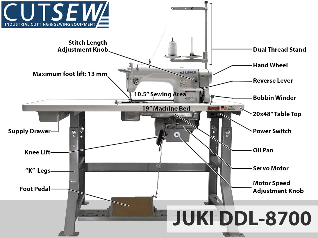 Overview Of The Juki Ddl 8700